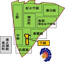 小竹八幡神社の氏子組と下組の領域の地図